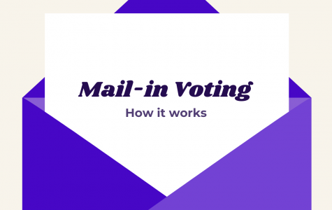 Mail-in Voting in Boston - How Does it Work?